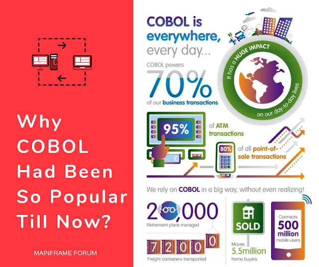 Why COBOL has been so popular