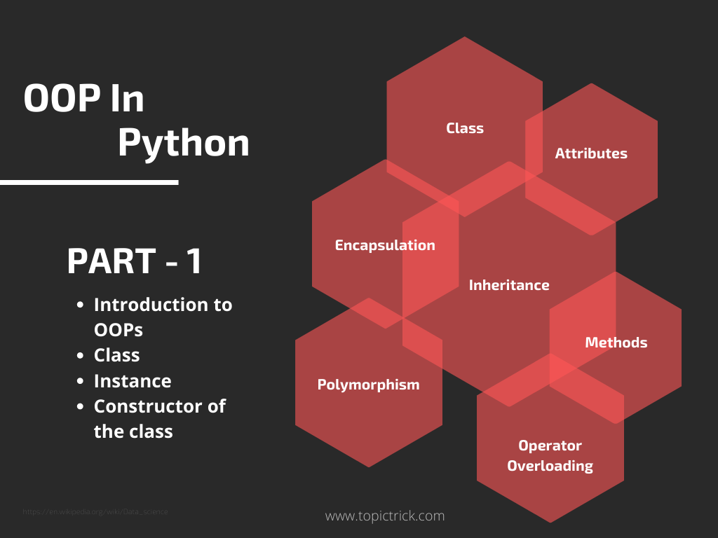 Nail Object Oriented Programming OOP in Python | Class and Instance | Constructor of the class | 8 mins read